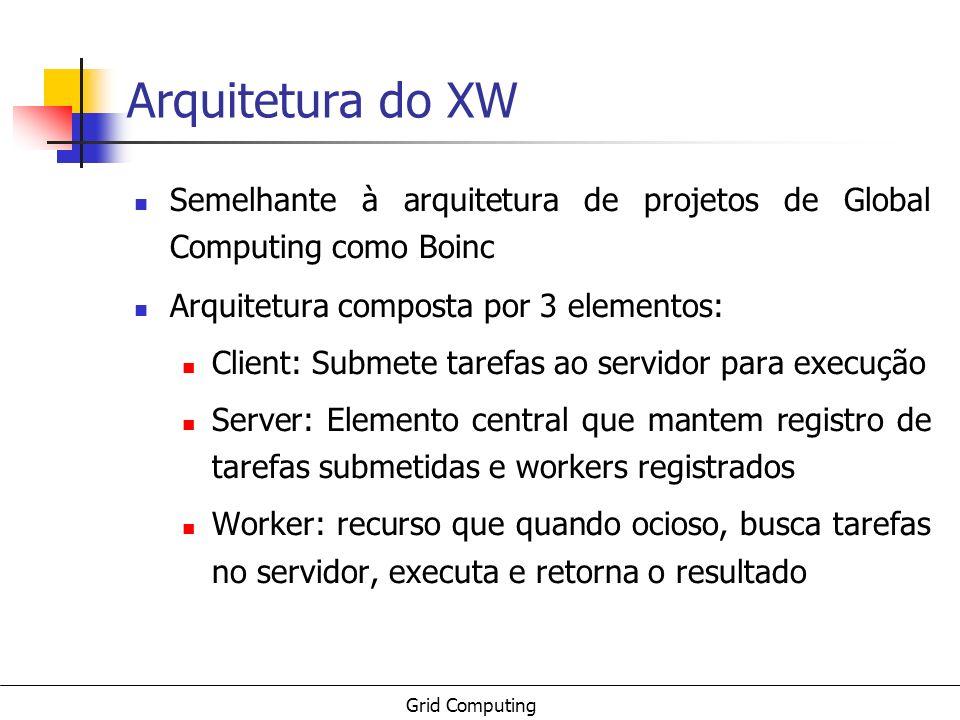 Grid Computing Arquitetura do XW Semelhante à arquitetura de projetos de Global Computing como Boinc Arquitetura composta por 3 elementos: Client: Sub