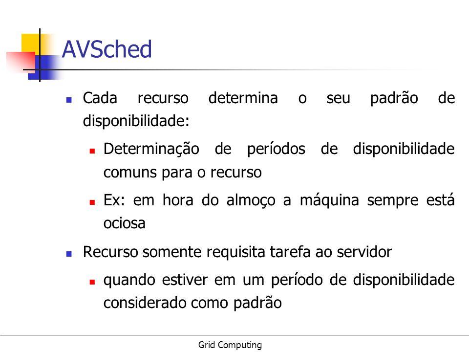 Grid Computing AVSched Cada recurso determina o seu padrão de disponibilidade: Determinação de períodos de disponibilidade comuns para o recurso Ex: e