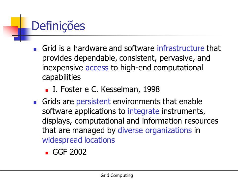 Grid Computing 18 GT 4 - Introdução Objetivos Permitir compartilhamento de Poder computacional Bases de dados E outras ferramentas Passando por limites de instituições e geográficos Sem sacrificar a autonomia local