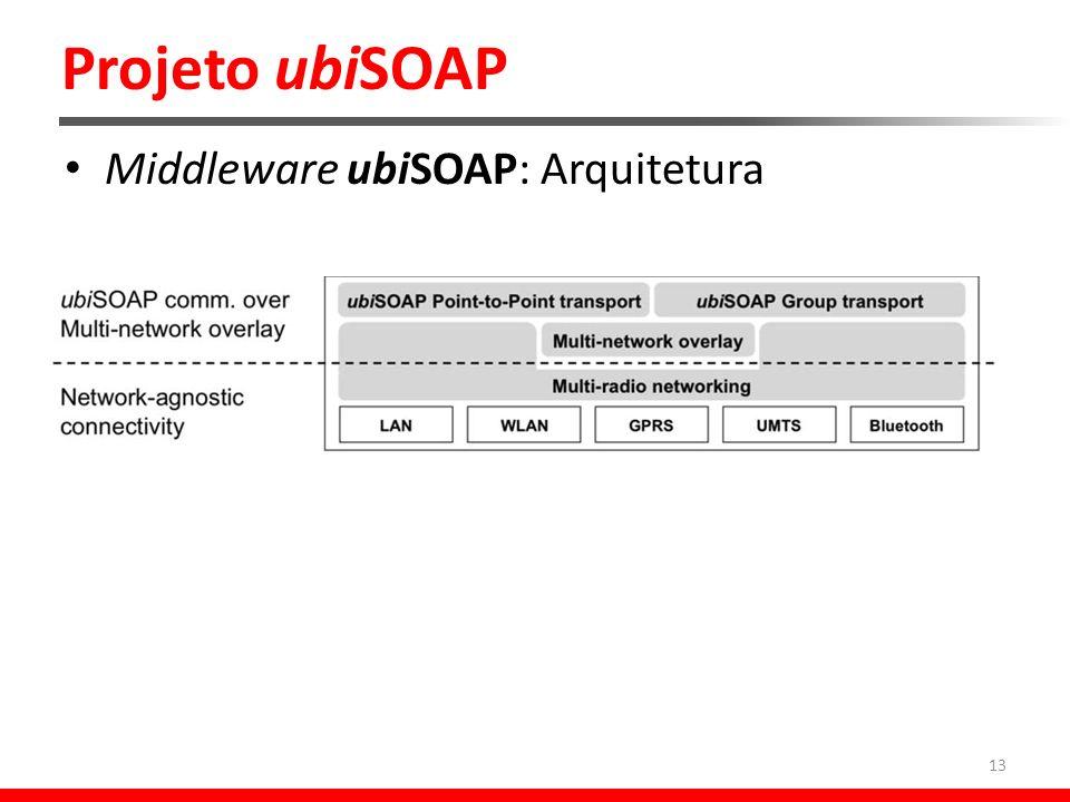 Projeto ubiSOAP 13 Middleware ubiSOAP: Arquitetura