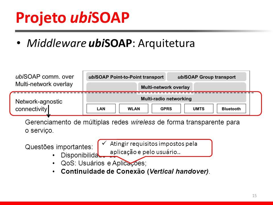 Projeto ubiSOAP 15 Middleware ubiSOAP: Arquitetura Gerenciamento de múltiplas redes wireless de forma transparente para o serviço.