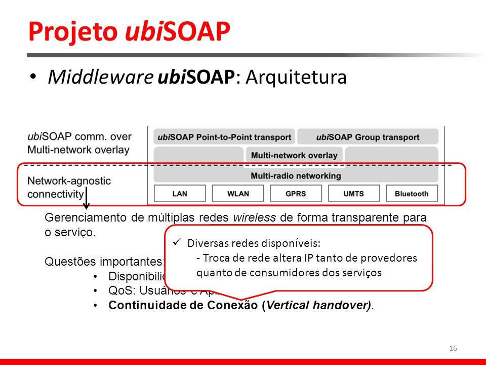Projeto ubiSOAP 16 Middleware ubiSOAP: Arquitetura Gerenciamento de múltiplas redes wireless de forma transparente para o serviço.