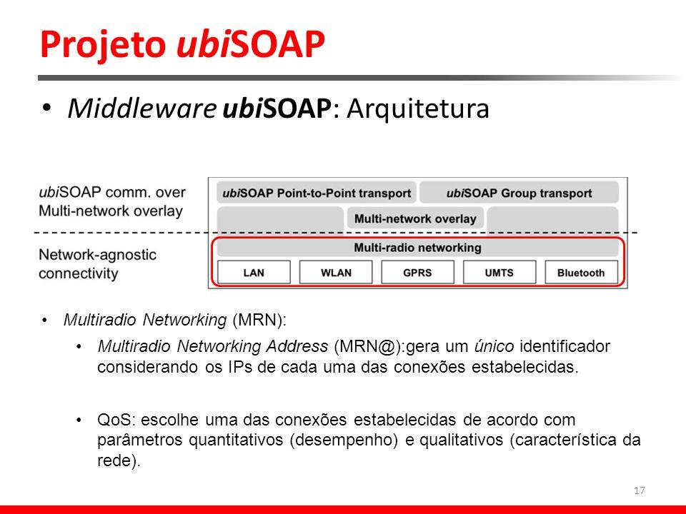 Projeto ubiSOAP 17 Middleware ubiSOAP: Arquitetura Multiradio Networking (MRN): Multiradio Networking Address (MRN@):gera um único identificador considerando os IPs de cada uma das conexões estabelecidas.