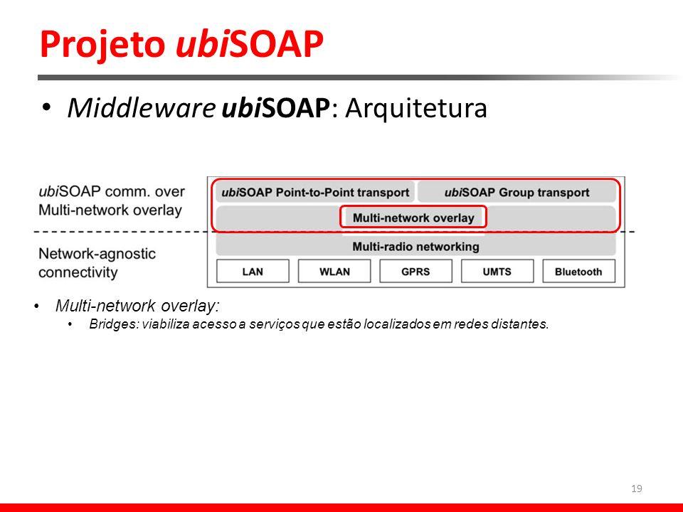 Projeto ubiSOAP 19 Middleware ubiSOAP: Arquitetura Multi-network overlay: Bridges: viabiliza acesso a serviços que estão localizados em redes distantes.