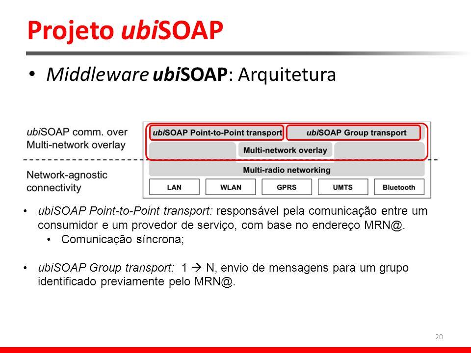 Projeto ubiSOAP 20 Middleware ubiSOAP: Arquitetura ubiSOAP Point-to-Point transport: responsável pela comunicação entre um consumidor e um provedor de serviço, com base no endereço MRN@.