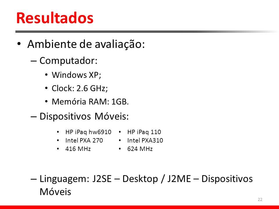 Resultados Ambiente de avaliação: – Computador: Windows XP; Clock: 2.6 GHz; Memória RAM: 1GB.