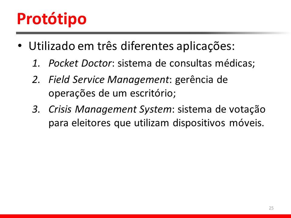 Protótipo Utilizado em três diferentes aplicações: 1.Pocket Doctor: sistema de consultas médicas; 2.Field Service Management: gerência de operações de um escritório; 3.Crisis Management System: sistema de votação para eleitores que utilizam dispositivos móveis.