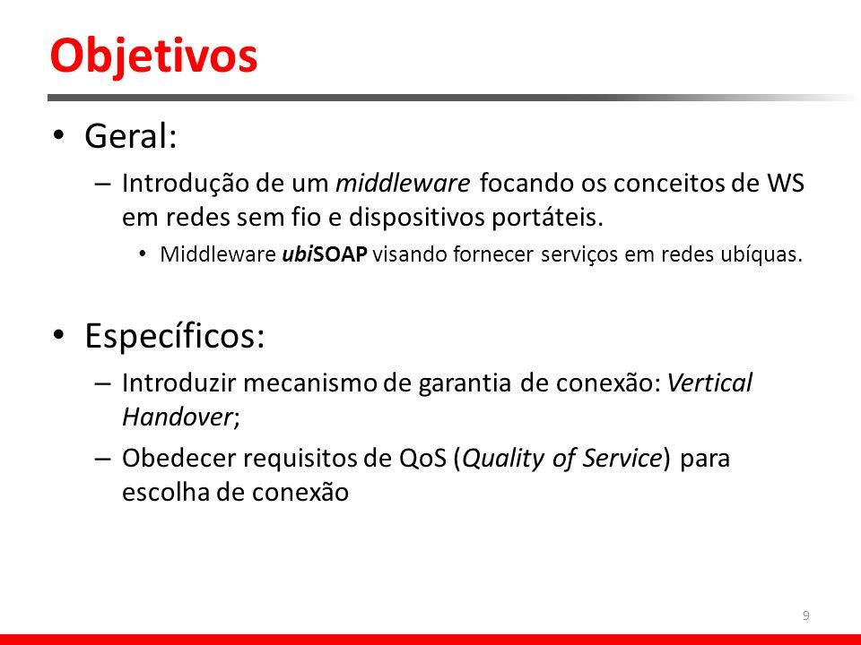 Objetivos Geral: – Introdução de um middleware focando os conceitos de WS em redes sem fio e dispositivos portáteis.