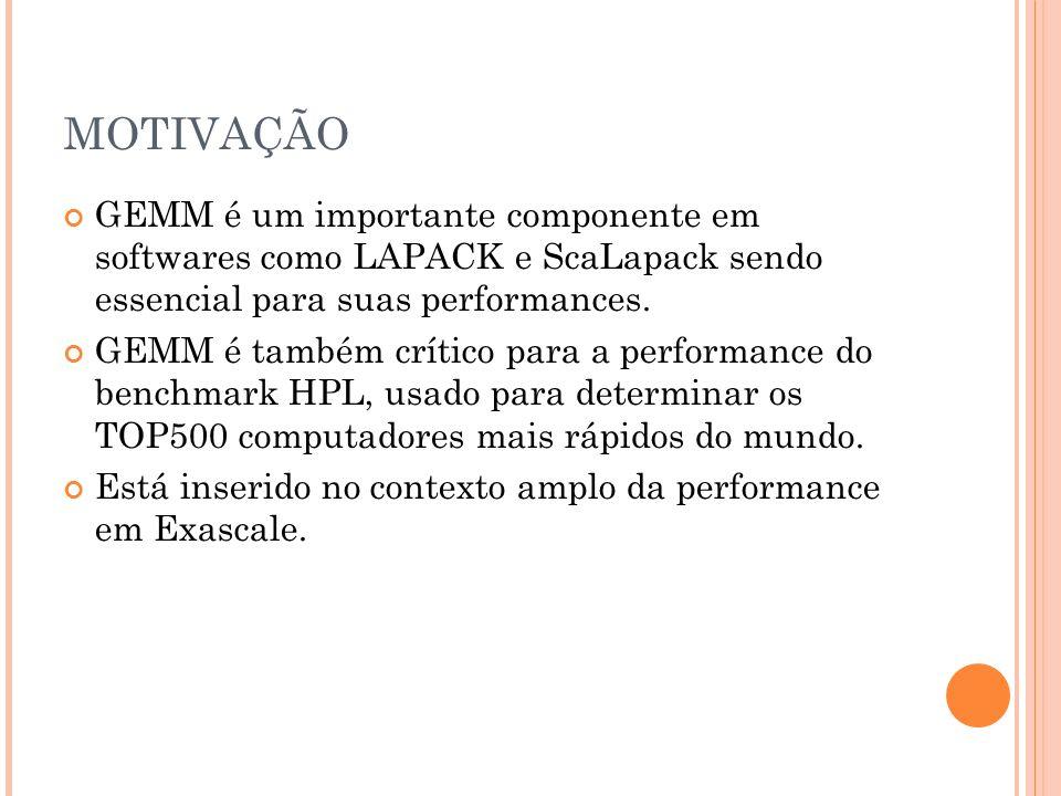 MOTIVAÇÃO GEMM é um importante componente em softwares como LAPACK e ScaLapack sendo essencial para suas performances. GEMM é também crítico para a pe