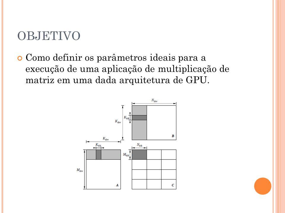 OBJETIVO Como definir os parâmetros ideais para a execução de uma aplicação de multiplicação de matriz em uma dada arquitetura de GPU.