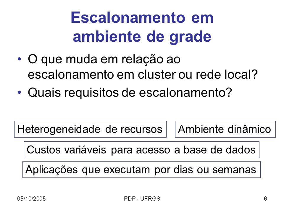05/10/2005PDP - UFRGS17 Modelo GRAND Particionamento (Clustering) Algoritmo de acordo com a aplicação (2/3): –loosely-coupled tasks: tarefas possuem dependências, mas independentes entre si dentro de uma fase detecta fases, dentro de cada fase aplica algoritmo de independent tasks