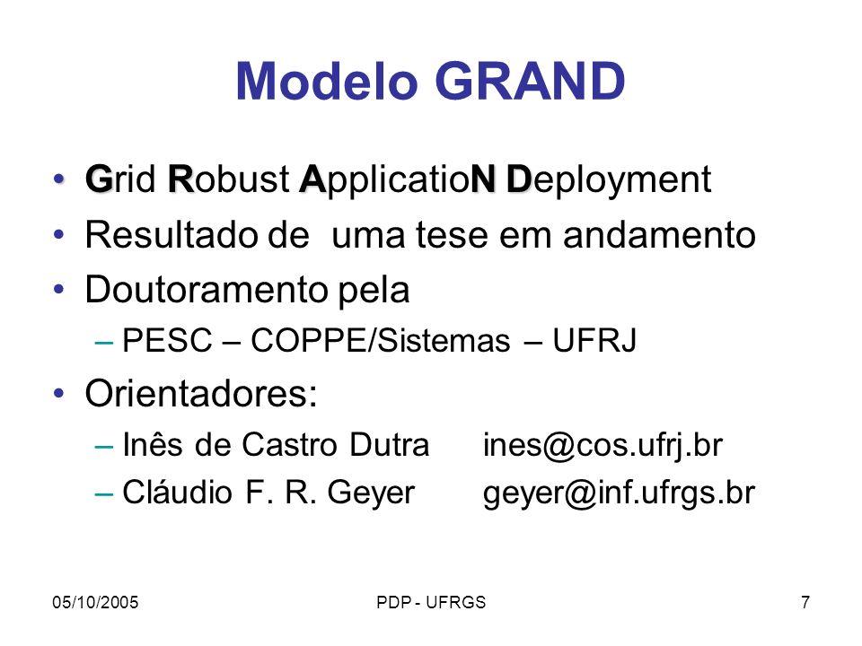 05/10/2005PDP - UFRGS28 Modelo GRAND Interação entre os componentes (3/ 5) Submission Manager : –recebem subgrafos (representação interna) –comunicação periódica com o Application Manager indicando progresso da execução –pode haver comunicação com outros Submission Manager devido dependências entre subgrafos