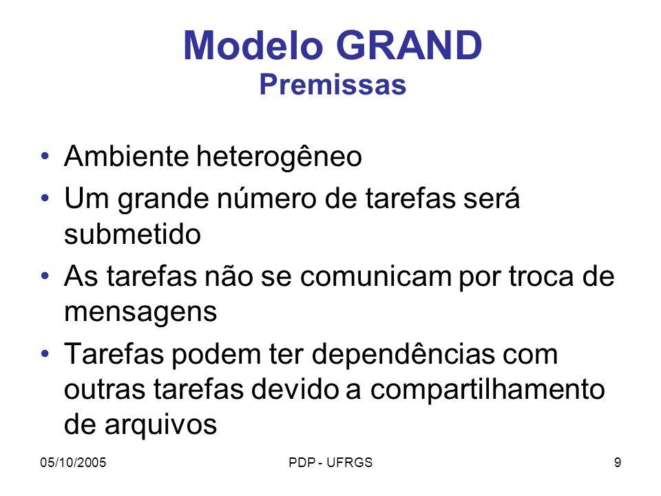 05/10/2005PDP - UFRGS30 Modelo GRAND Interação entre os componentes (5/ 5) Task Manager : –pode ser ativado/desativado em função das necessidades do Submission Manager –transforma subgrafos (representação interna) em formato apropriado para submissão p.ex.