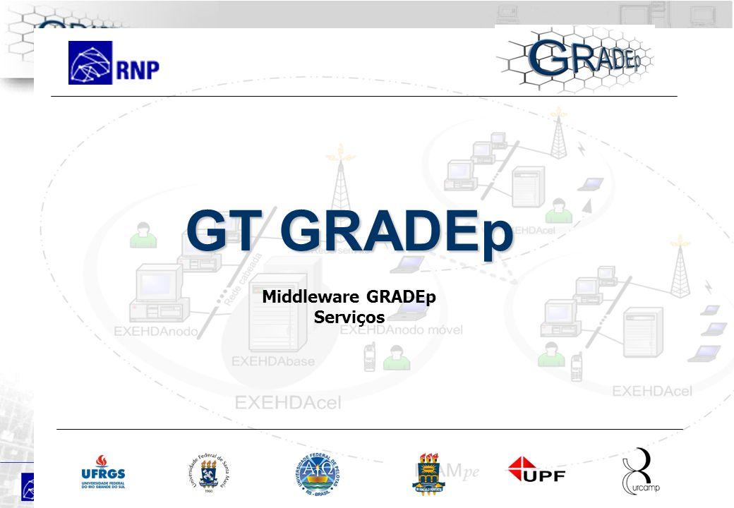 Slide 12 Rede Nacional de Ensino e Pesquisa Serviços do Middleware Treinamento em GRADEp – junho de 2005 Sumário da apresentação 1Execução Distribuída 2Reconhecimento de Contexto e Adaptação 3Comunicação 4Acesso Pervasivo
