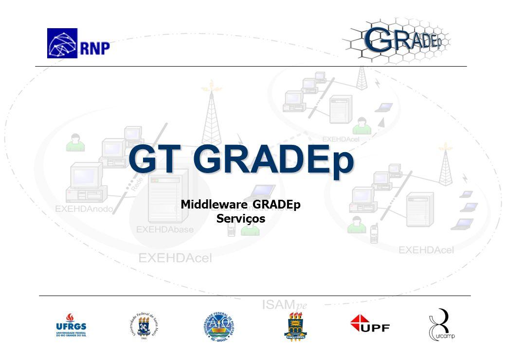 Slide 21 Rede Nacional de Ensino e Pesquisa Serviços do Middleware Treinamento em GRADEp – junho de 2005 GT GRADEp Middleware GRADEp Serviços