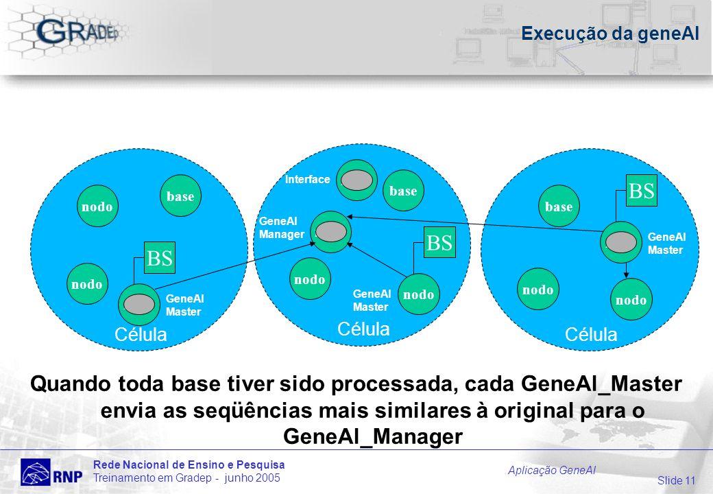 Slide 11 Rede Nacional de Ensino e Pesquisa Treinamento em Gradep - junho 2005 Aplicação GeneAl Célula Execução da geneAl Quando toda base tiver sido processada, cada GeneAl_Master envia as seqüências mais similares à original para o GeneAl_Manager BS base nodo base Célula BS Célula base nodo BS GeneAl Manager GeneAl Master nodo Interface
