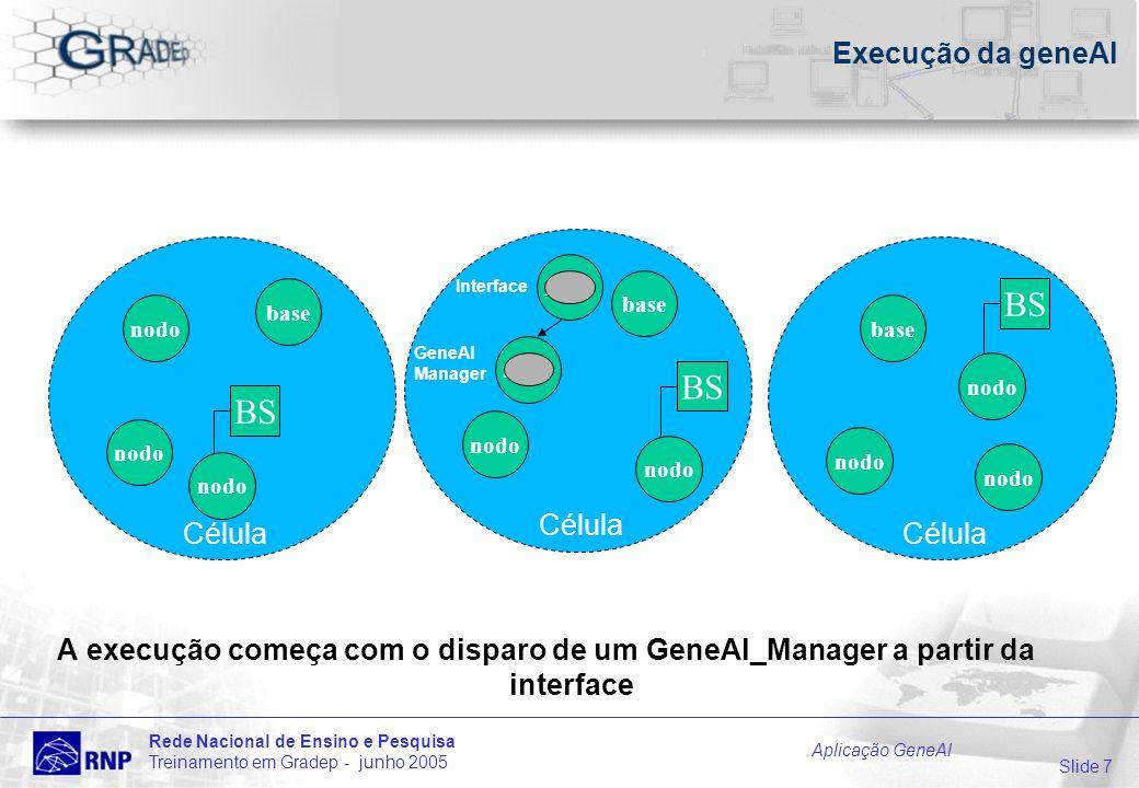 Slide 7 Rede Nacional de Ensino e Pesquisa Treinamento em Gradep - junho 2005 Aplicação GeneAl Célula Execução da geneAl A execução começa com o disparo de um GeneAl_Manager a partir da interface nodo BS base nodo base Célula nodo BS Célula base nodo BS GeneAl Manager nodo Interface
