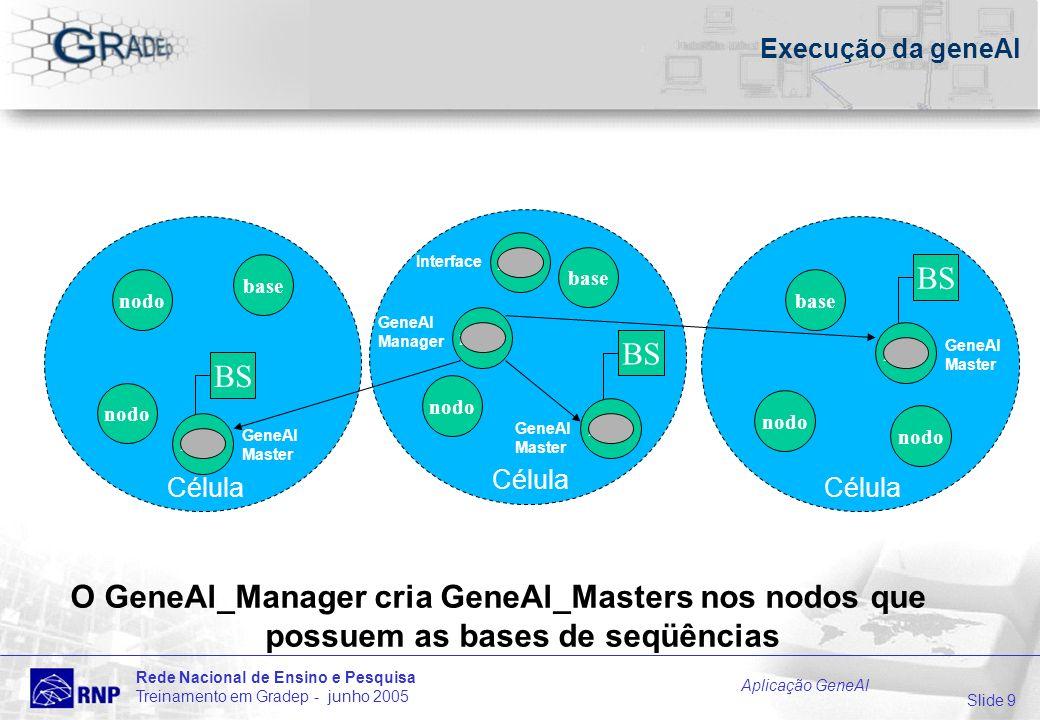 Slide 9 Rede Nacional de Ensino e Pesquisa Treinamento em Gradep - junho 2005 Aplicação GeneAl Célula Execução da geneAl O GeneAl_Manager cria GeneAl_Masters nos nodos que possuem as bases de seqüências nodo BS base nodo base Célula nodo BS Célula base nodo BS GeneAl Manager GeneAl Master nodo Interface