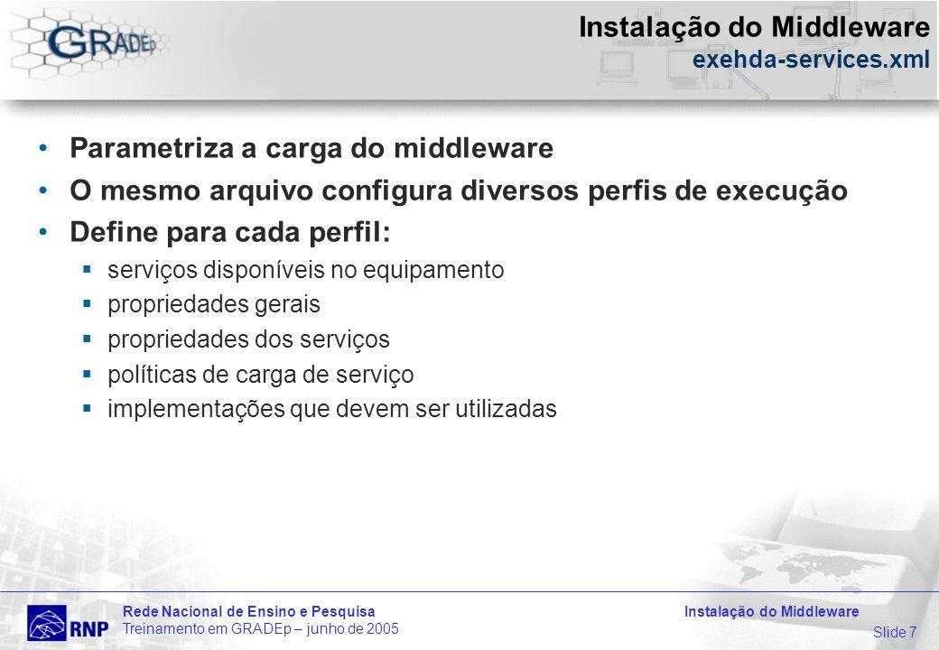 Slide 7 Rede Nacional de Ensino e Pesquisa Instalação do Middleware Treinamento em GRADEp – junho de 2005 Instalação do Middleware exehda-services.xml