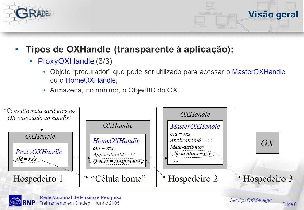 Slide 8 Rede Nacional de Ensino e Pesquisa Treinamento em Gradep - junho 2005 Serviço OXManager OXHandle Visão geral Tipos de OXHandle (transparente à aplicação): ProxyOXHandle (3/3) Objeto procurador que pode ser utilizado para acessar o MasterOXHandle ou o HomeOXHandle; Armazena, no mínimo, o ObjectID do OX.