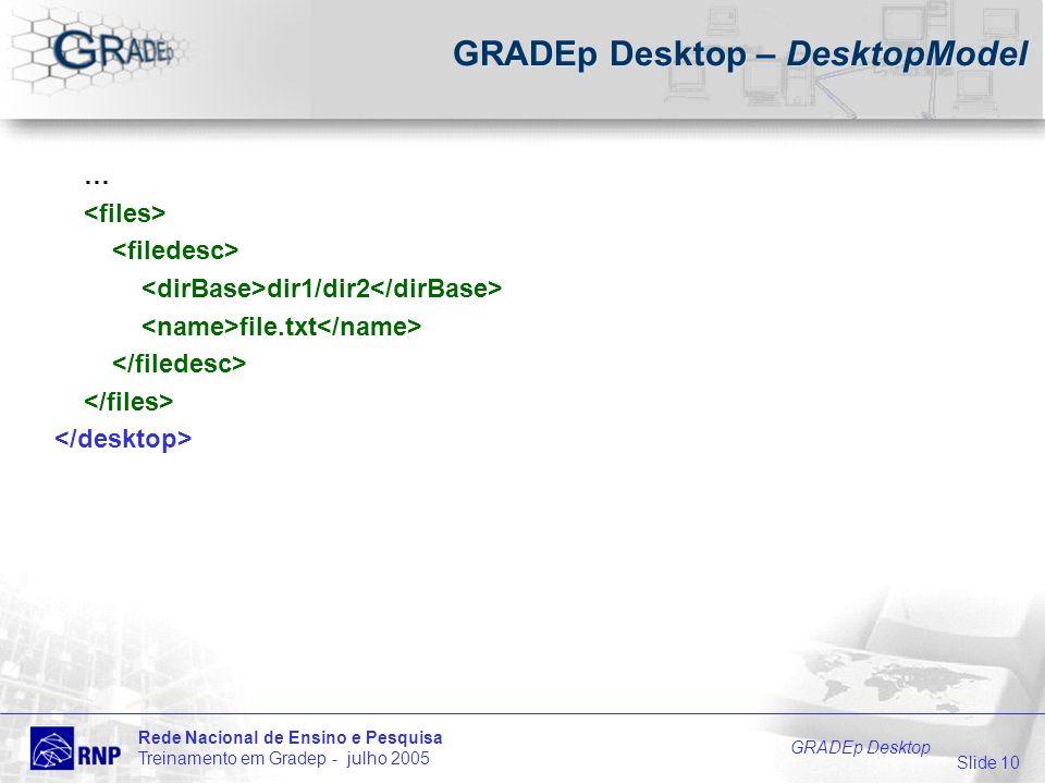 Slide 10 Rede Nacional de Ensino e Pesquisa Treinamento em Gradep - julho 2005 GRADEp Desktop GRADEp Desktop – DesktopModel … dir1/dir2 file.txt