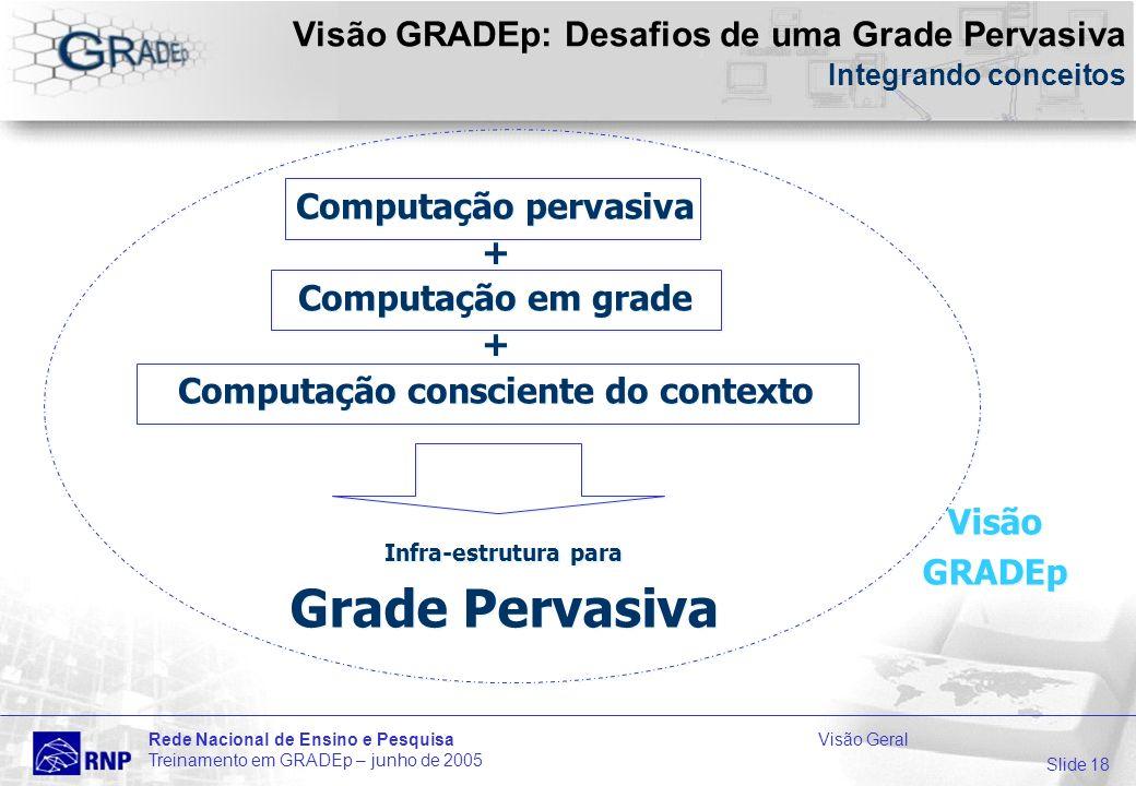 Slide 18 Rede Nacional de Ensino e PesquisaVisão Geral Treinamento em GRADEp – junho de 2005 Computação pervasiva + Computação em grade + Computação consciente do contexto Visão GRADEp: Desafios de uma Grade Pervasiva Integrando conceitos Infra-estrutura para Grade Pervasiva Visão GRADEp