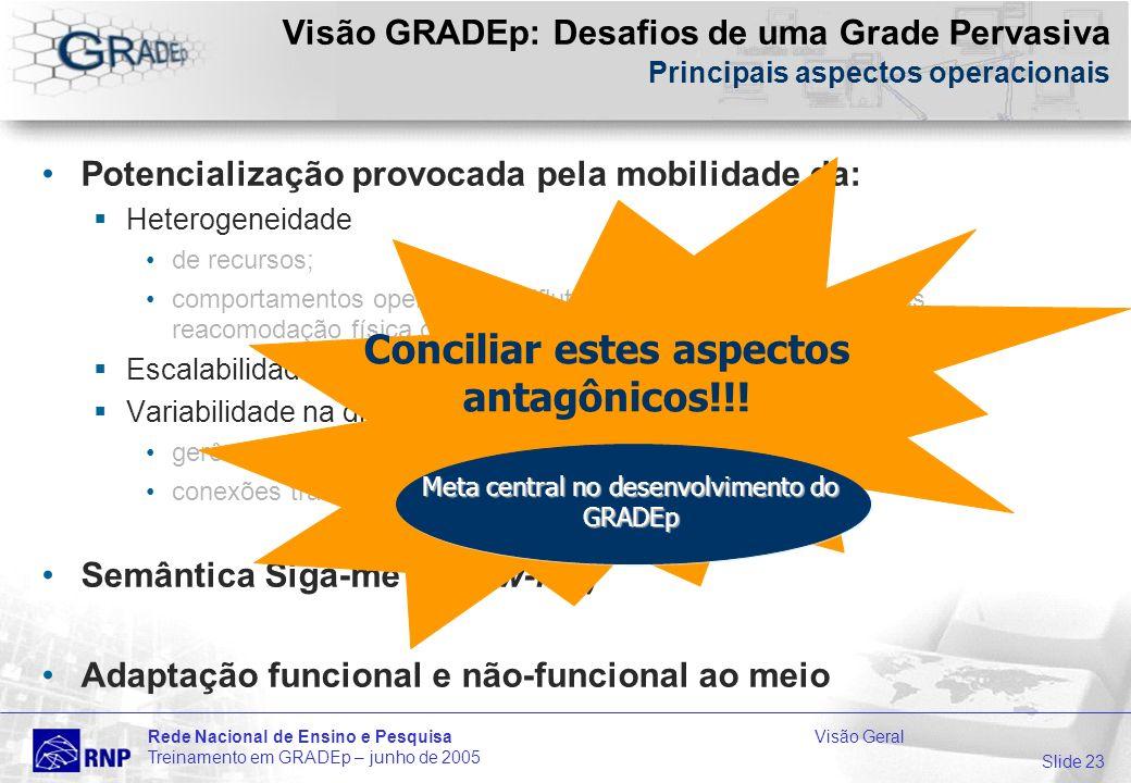 Slide 23 Rede Nacional de Ensino e PesquisaVisão Geral Treinamento em GRADEp – junho de 2005 Potencialização provocada pela mobilidade da: Heterogeneidade de recursos; comportamentos operacionais (flutuação na banda das conexões, reacomodação física dos nodos, etc.).