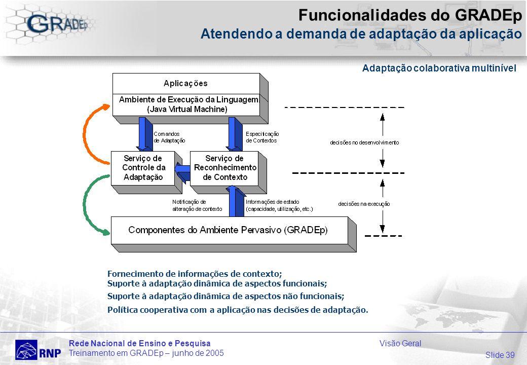 Slide 39 Rede Nacional de Ensino e PesquisaVisão Geral Treinamento em GRADEp – junho de 2005 Funcionalidades do GRADEp Atendendo a demanda de adaptação da aplicação Fornecimento de informações de contexto; Suporte à adaptação dinâmica de aspectos funcionais; Suporte à adaptação dinâmica de aspectos não funcionais; Política cooperativa com a aplicação nas decisões de adaptação.