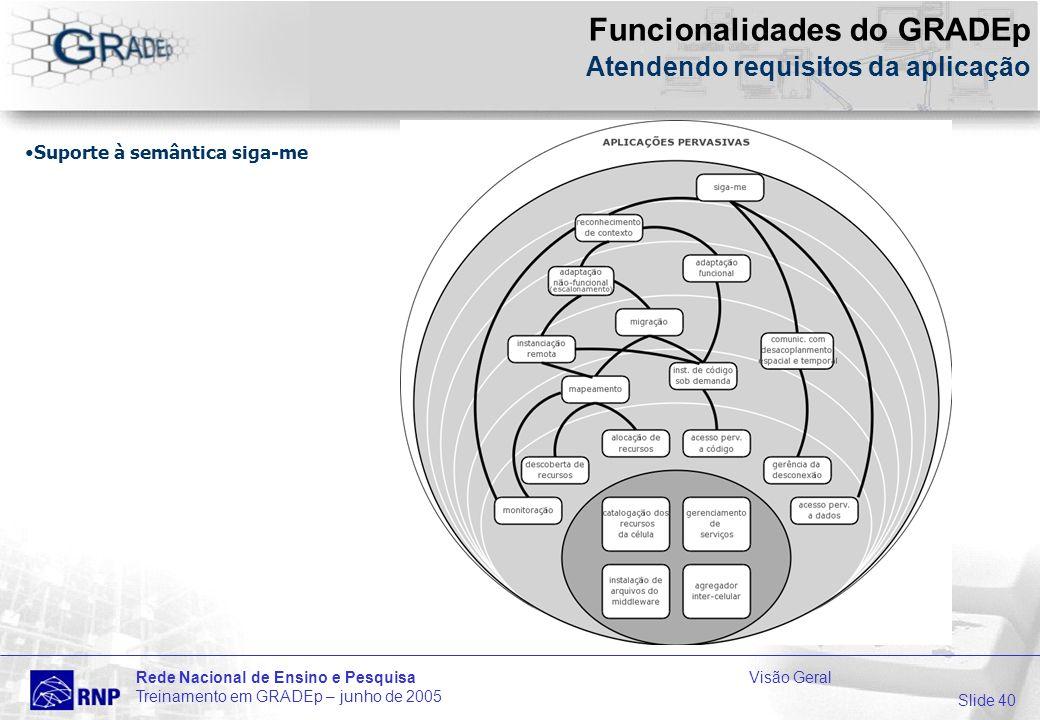 Slide 40 Rede Nacional de Ensino e PesquisaVisão Geral Treinamento em GRADEp – junho de 2005 Funcionalidades do GRADEp Atendendo requisitos da aplicação Suporte à semântica siga-me