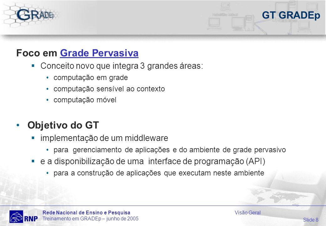 Slide 9 Rede Nacional de Ensino e PesquisaVisão Geral Treinamento em GRADEp – junho de 2005 GT GRADEp Participantes GRADErs II/UFRGS, CT/UFSM, EI/UCPel, UFPel, UPF, URCAMP/Bagé