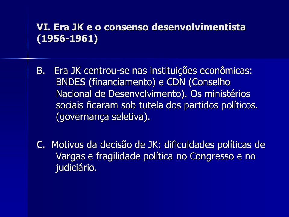 VI. Era JK e o consenso desenvolvimentista (1956-1961) B. Era JK centrou-se nas instituições econômicas: BNDES (financiamento) e CDN (Conselho Naciona