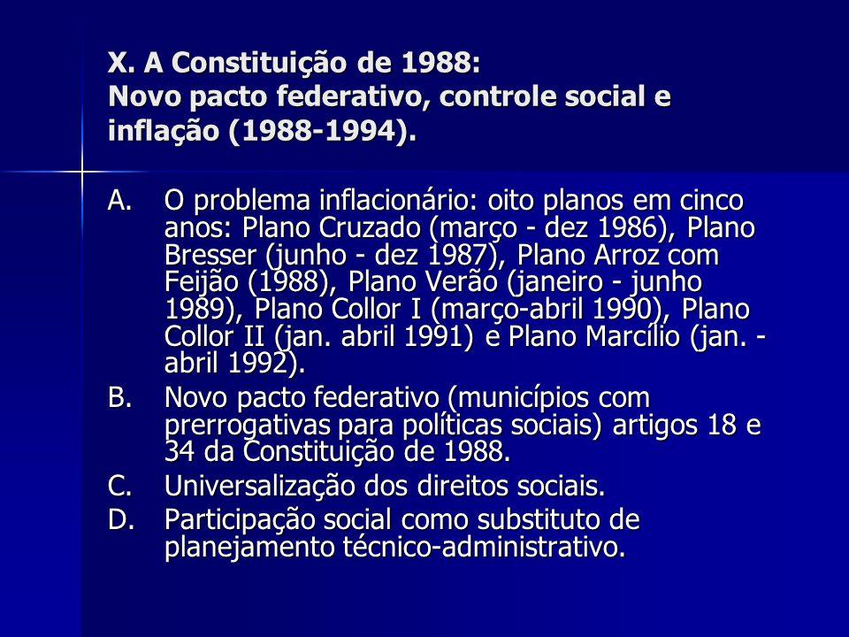 X. A Constituição de 1988: Novo pacto federativo, controle social e inflação (1988-1994). A.O problema inflacionário: oito planos em cinco anos: Plano