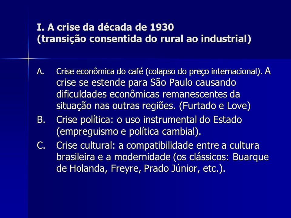 I. A crise da década de 1930 (transição consentida do rural ao industrial) A. Crise econômica do café (colapso do preço internacional). A crise se est