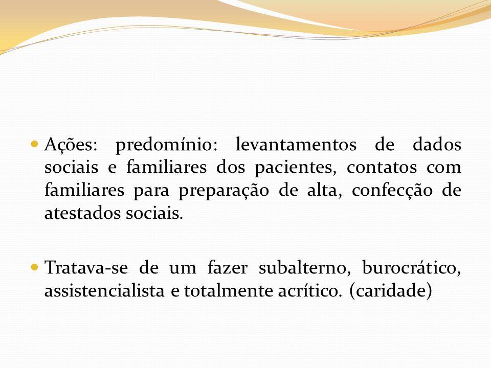Ações: predomínio: levantamentos de dados sociais e familiares dos pacientes, contatos com familiares para preparação de alta, confecção de atestados