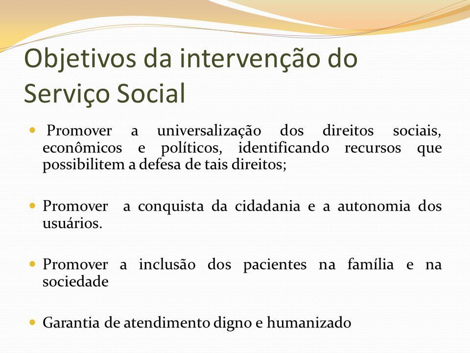 Objetivos da intervenção do Serviço Social Promover a universalização dos direitos sociais, econômicos e políticos, identificando recursos que possibi