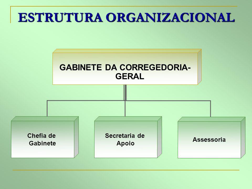LEGISLAÇÃO DA CORREGEDORIA- GERAL Lei Complementar n° 154/1996 – Lei Orgânica do Tribunal de Contas Art.