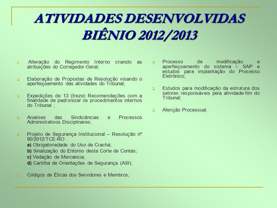 ATIVIDADES DESENVOLVIDAS BIÊNIO 2012/2013 Alteração do Regimento Interno criando as atribuições do Corregedor-Geral; Elaboração de Propostas de Resolu