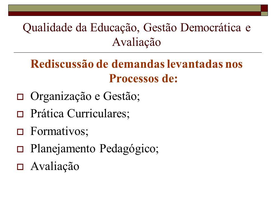 Qualidade da Educação, Gestão Democrática e Avaliação Rediscussão de demandas levantadas nos Processos de: Organização e Gestão; Prática Curriculares;