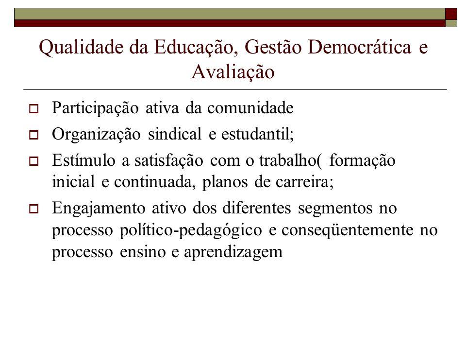 Qualidade da Educação, Gestão Democrática e Avaliação Participação ativa da comunidade Organização sindical e estudantil; Estímulo a satisfação com o