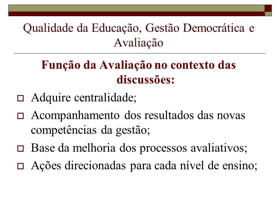 Qualidade da Educação, Gestão Democrática e Avaliação Função da Avaliação no contexto das discussões: Adquire centralidade; Acompanhamento dos resulta