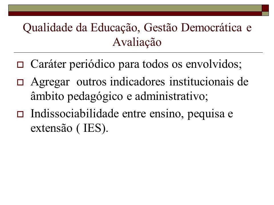 Qualidade da Educação, Gestão Democrática e Avaliação Caráter periódico para todos os envolvidos; Agregar outros indicadores institucionais de âmbito