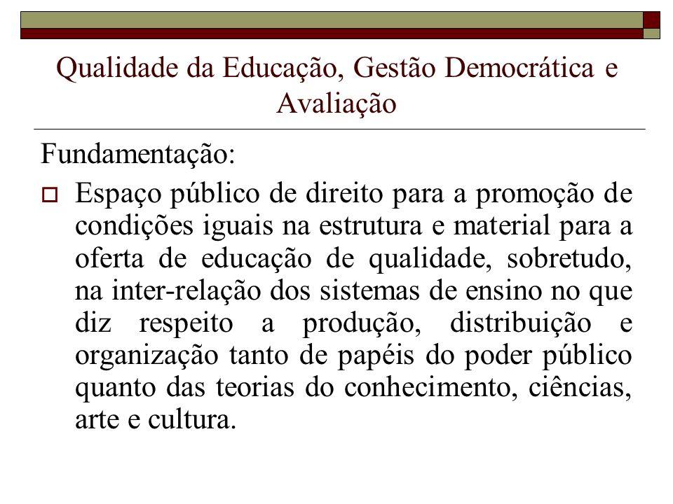 Qualidade da Educação, Gestão Democrática e Avaliação Base da discussão dos conceitos: Autonomia Democratização Descentralização Qualidade Participação
