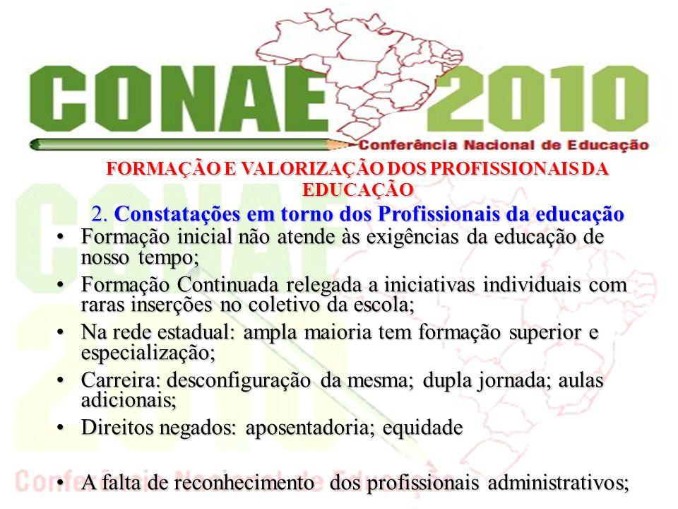 FORMAÇÃO E VALORIZAÇÃO DOS PROFISSIONAIS DA EDUCAÇÃO 2.