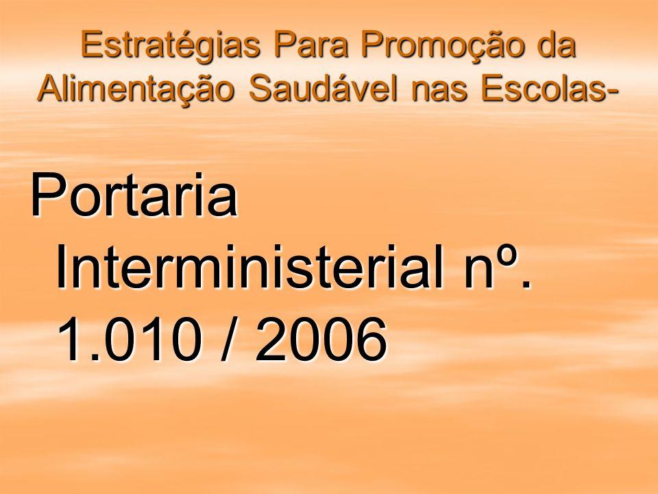 Estratégias Para Promoção da Alimentação Saudável nas Escolas- Portaria Interministerial nº. 1.010 / 2006