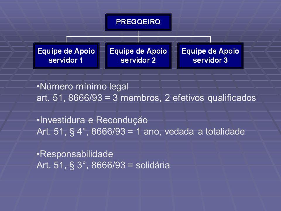 Número mínimo legal art. 51, 8666/93 = 3 membros, 2 efetivos qualificados Investidura e Recondução Art. 51, § 4°, 8666/93 = 1 ano, vedada a totalidade