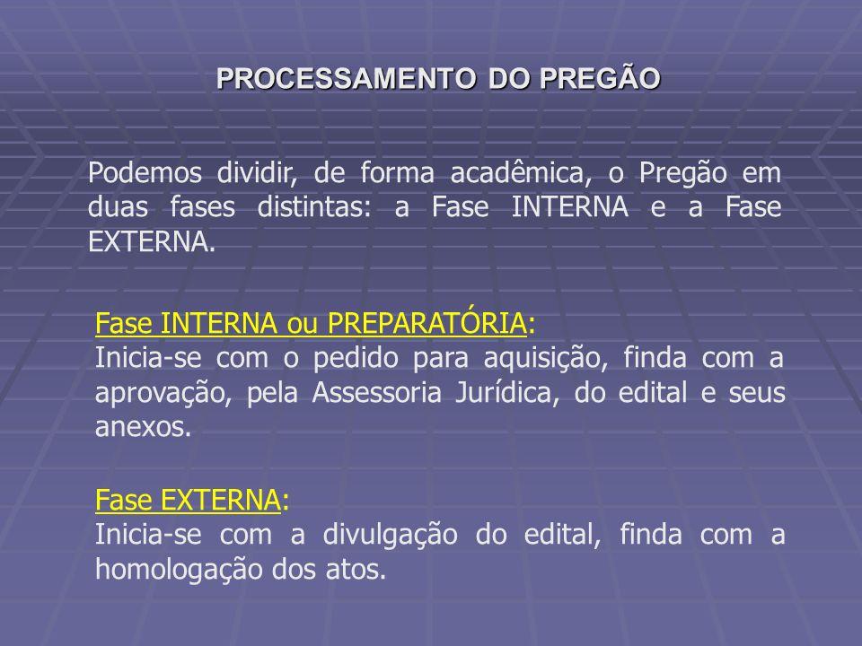 PROCESSAMENTO DO PREGÃO Podemos dividir, de forma acadêmica, o Pregão em duas fases distintas: a Fase INTERNA e a Fase EXTERNA. Fase INTERNA ou PREPAR