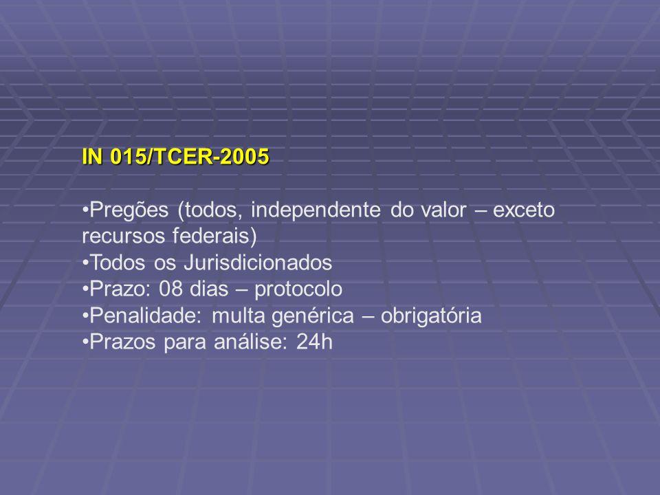 IN 015/TCER-2005 Pregões (todos, independente do valor – exceto recursos federais) Todos os Jurisdicionados Prazo: 08 dias – protocolo Penalidade: multa genérica – obrigatória Prazos para análise: 24h