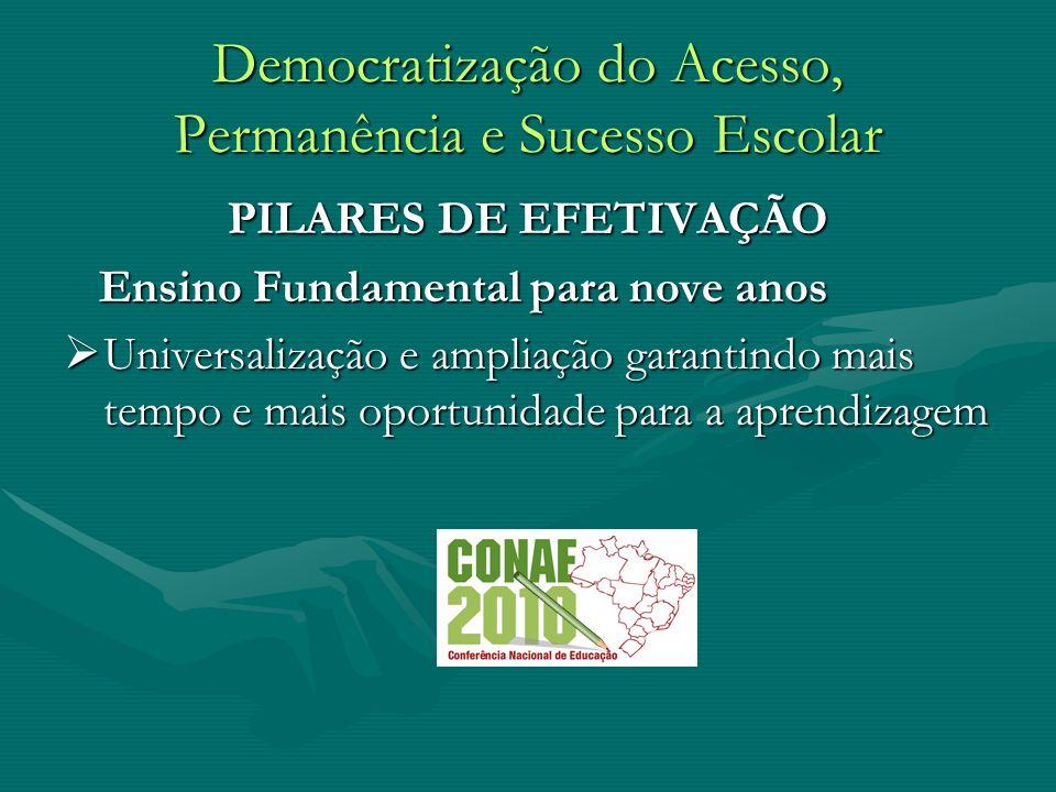 Democratização do Acesso, Permanência e Sucesso Escolar PILARES DE EFETIVAÇÃO Ensino Fundamental para nove anos Ensino Fundamental para nove anos Univ