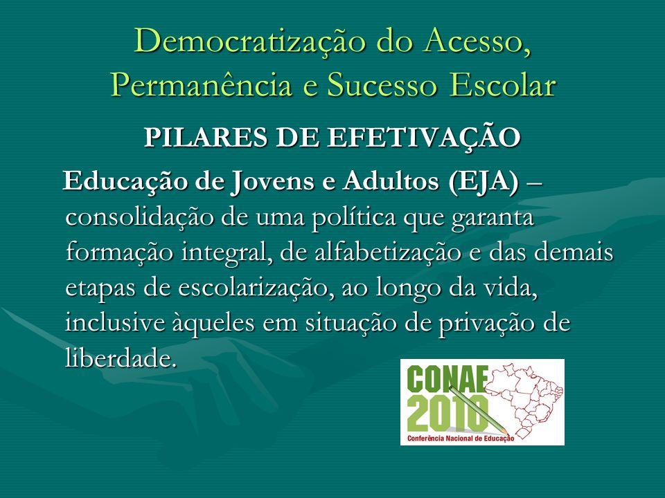 Democratização do Acesso, Permanência e Sucesso Escolar PILARES DE EFETIVAÇÃO Educação de Jovens e Adultos (EJA) – consolidação de uma política que ga