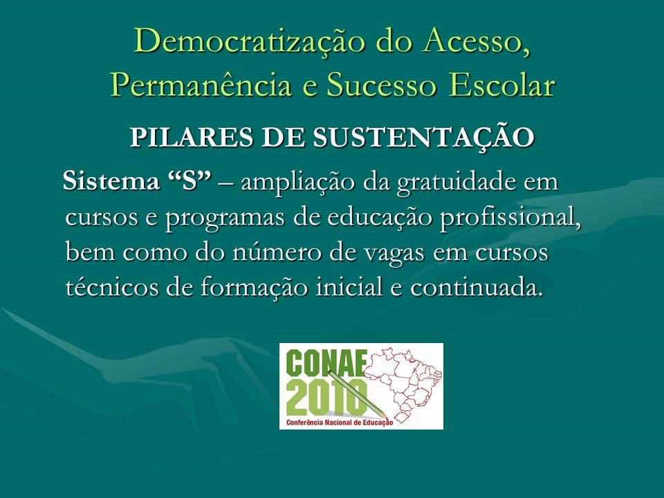 Democratização do Acesso, Permanência e Sucesso Escolar PILARES DE SUSTENTAÇÃO Sistema S – ampliação da gratuidade em cursos e programas de educação p
